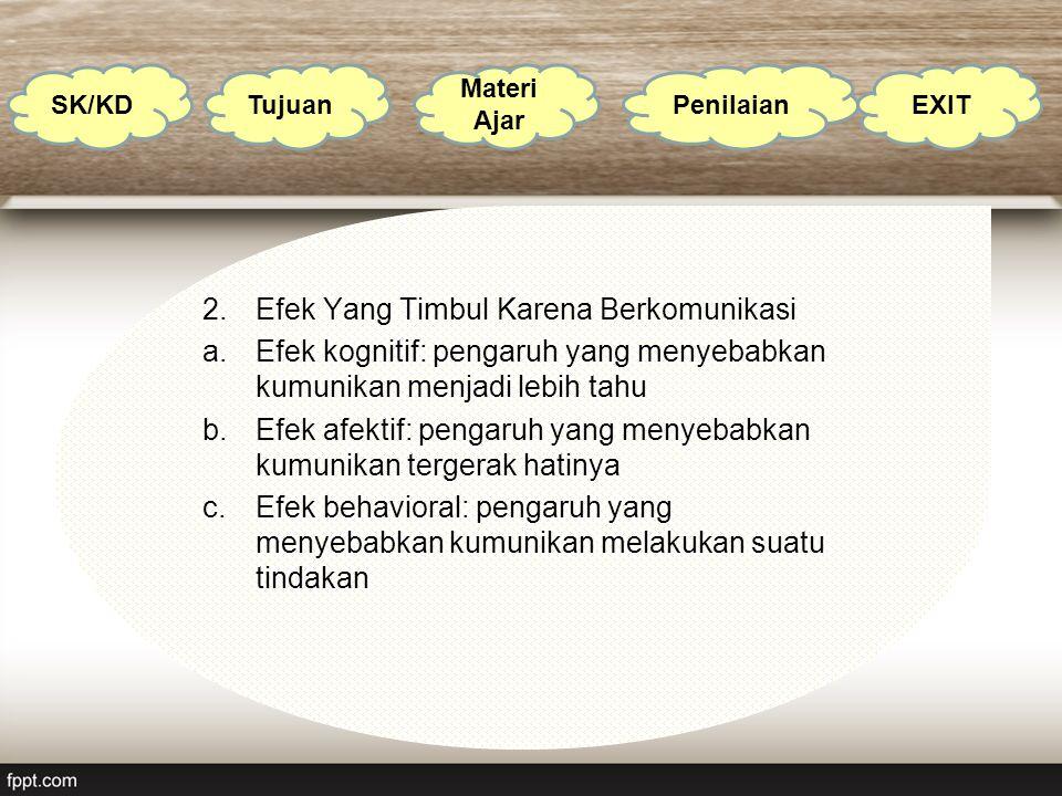 2.Efek Yang Timbul Karena Berkomunikasi a.Efek kognitif: pengaruh yang menyebabkan kumunikan menjadi lebih tahu b.Efek afektif: pengaruh yang menyebab