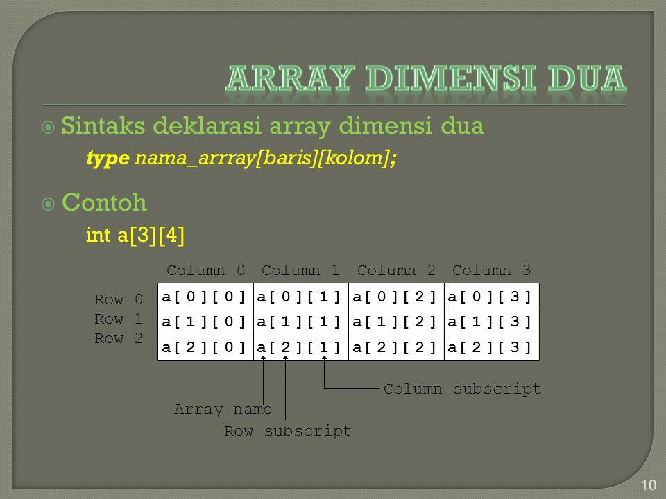  Sintaks deklarasi array dimensi dua type nama_arrray[baris][kolom];  Contoh int a[3][4] 10 Row 0 Row 1 Row 2 Column 0Column 1Column 2Column 3 a[ 0 ][ 0 ] a[ 1 ][ 0 ] a[ 2 ][ 0 ] a[ 0 ][ 1 ] a[ 1 ][ 1 ] a[ 2 ][ 1 ] a[ 0 ][ 2 ] a[ 1 ][ 2 ] a[ 2 ][ 2 ] a[ 0 ][ 3 ] a[ 1 ][ 3 ] a[ 2 ][ 3 ] Row subscript Array name Column subscript