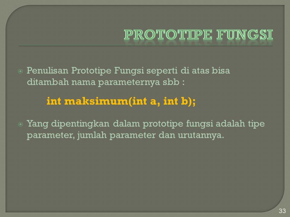  Penulisan Prototipe Fungsi seperti di atas bisa ditambah nama parameternya sbb : int maksimum(int a, int b);  Yang dipentingkan dalam prototipe fungsi adalah tipe parameter, jumlah parameter dan urutannya.