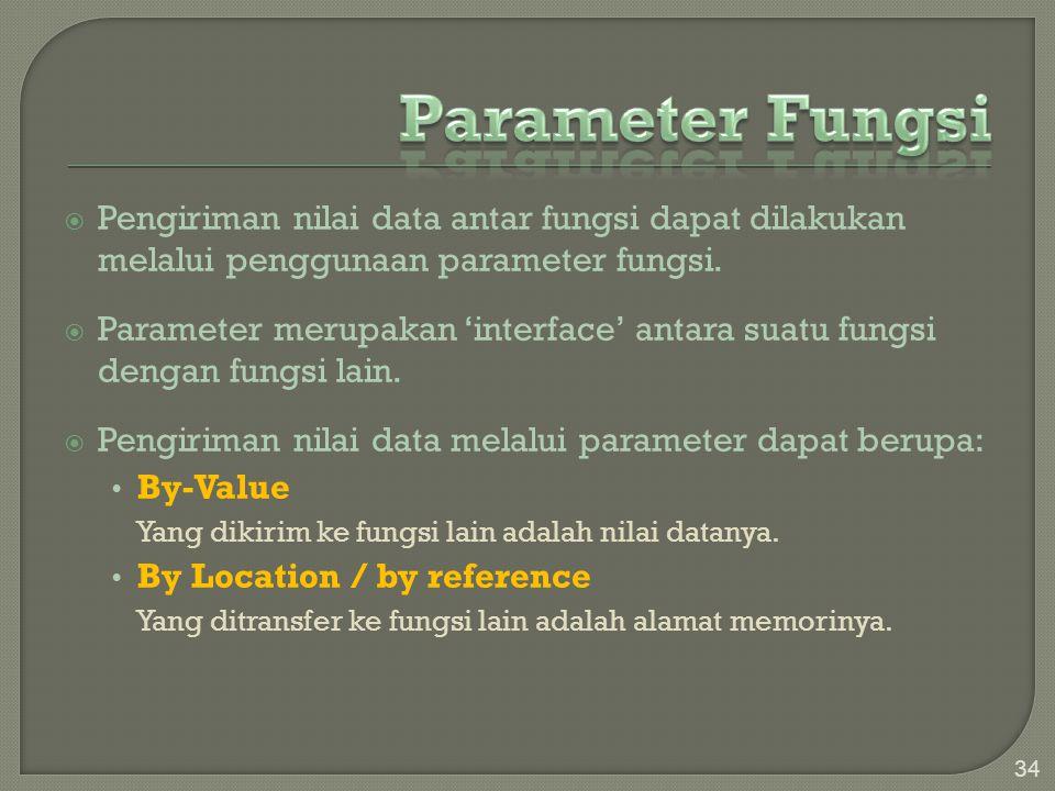  Pengiriman nilai data antar fungsi dapat dilakukan melalui penggunaan parameter fungsi.  Parameter merupakan 'interface' antara suatu fungsi dengan