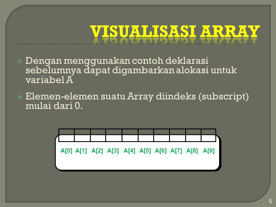  Dengan menggunakan contoh deklarasi sebelumnya dapat digambarkan alokasi untuk variabel A  Elemen-elemen suatu Array diindeks (subscript) mulai dari 0.