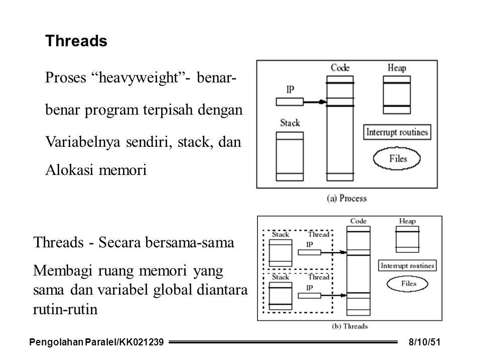 Threads Proses heavyweight - benar- benar program terpisah dengan Variabelnya sendiri, stack, dan Alokasi memori Threads - Secara bersama-sama Membagi ruang memori yang sama dan variabel global diantara rutin-rutin Pengolahan Paralel/KK0212398/10/51