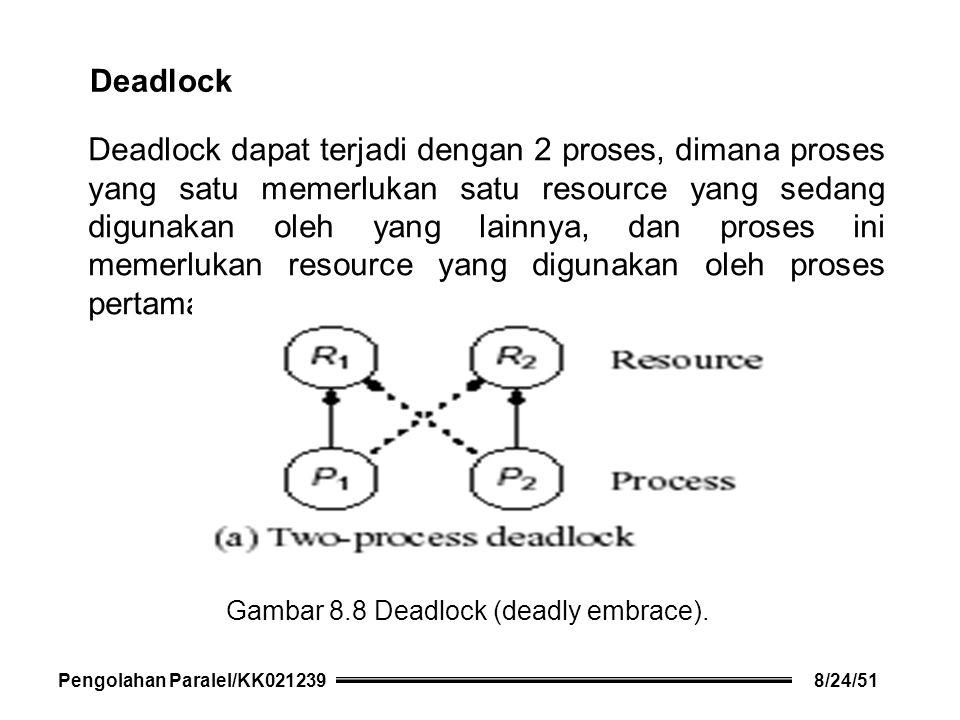 Deadlock Deadlock dapat terjadi dengan 2 proses, dimana proses yang satu memerlukan satu resource yang sedang digunakan oleh yang lainnya, dan proses ini memerlukan resource yang digunakan oleh proses pertama.