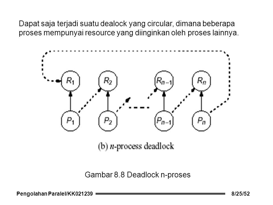 Dapat saja terjadi suatu dealock yang circular, dimana beberapa proses mempunyai resource yang diinginkan oleh proses lainnya.
