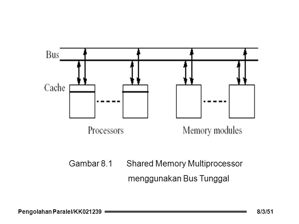 Gambar 8.1 Shared Memory Multiprocessor menggunakan Bus Tunggal Pengolahan Paralel/KK0212398/3/51