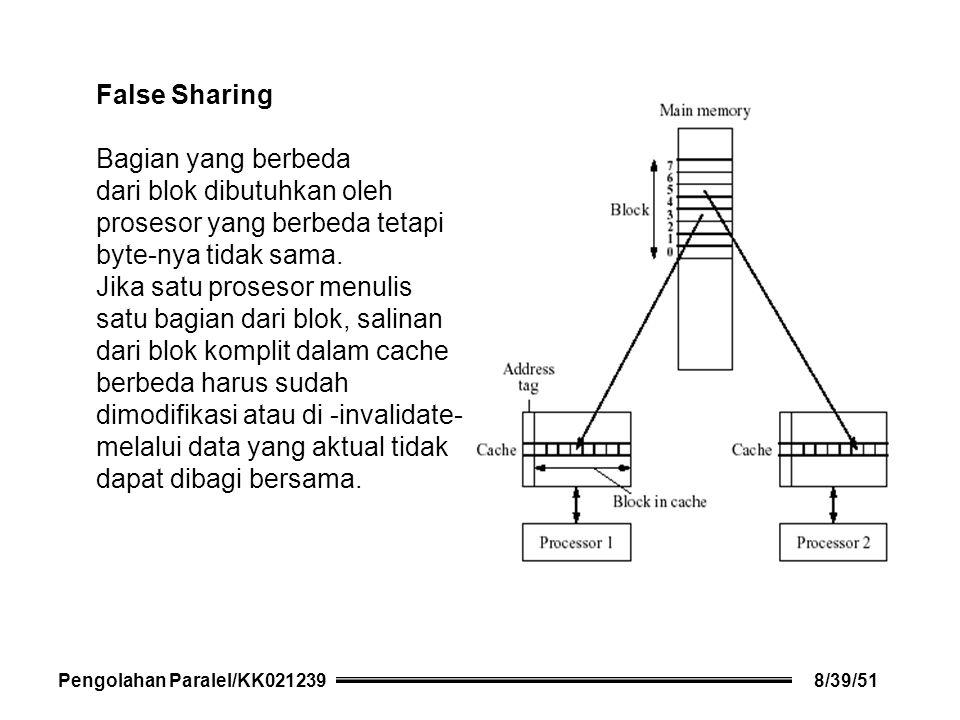 False Sharing Bagian yang berbeda dari blok dibutuhkan oleh prosesor yang berbeda tetapi byte-nya tidak sama.