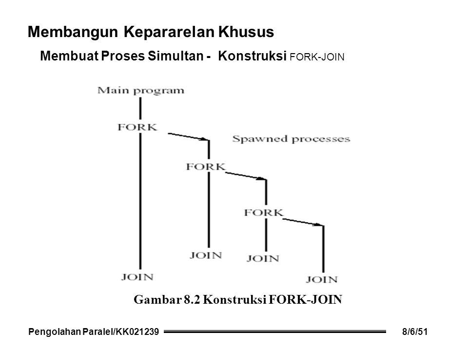 Membuat Proses Simultan - Konstruksi FORK-JOIN Membangun Kepararelan Khusus Gambar 8.2 Konstruksi FORK-JOIN Pengolahan Paralel/KK0212398/6/51