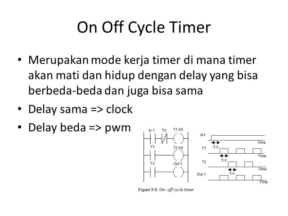 On Off Cycle Timer Merupakan mode kerja timer di mana timer akan mati dan hidup dengan delay yang bisa berbeda-beda dan juga bisa sama Delay sama => c