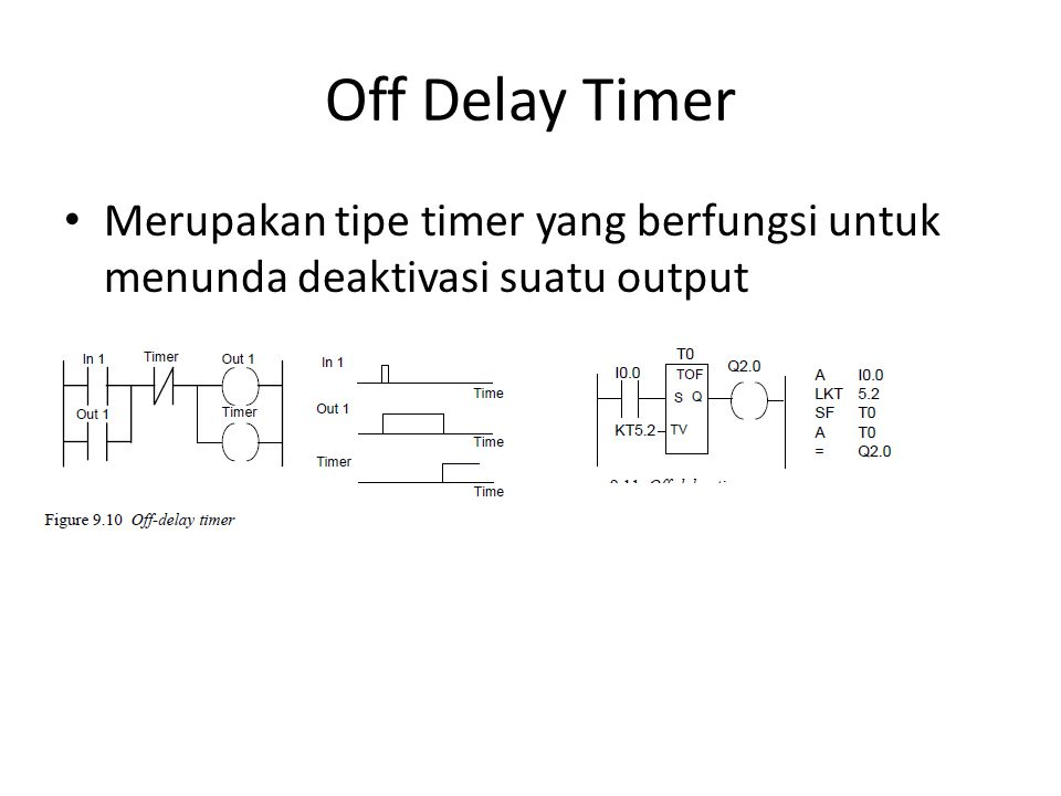 Off Delay Timer Merupakan tipe timer yang berfungsi untuk menunda deaktivasi suatu output