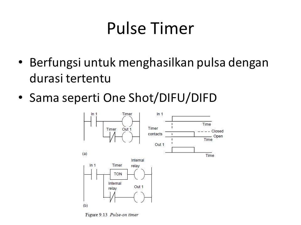 Pulse Timer Berfungsi untuk menghasilkan pulsa dengan durasi tertentu Sama seperti One Shot/DIFU/DIFD