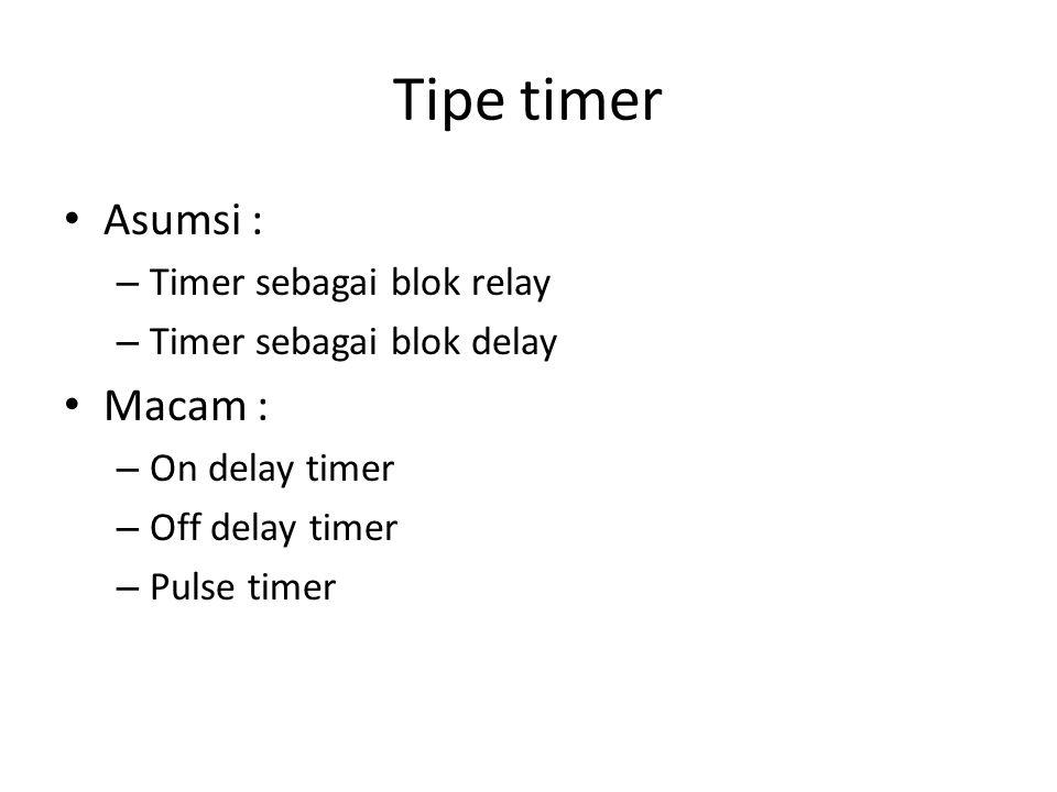 Tipe timer Asumsi : – Timer sebagai blok relay – Timer sebagai blok delay Macam : – On delay timer – Off delay timer – Pulse timer