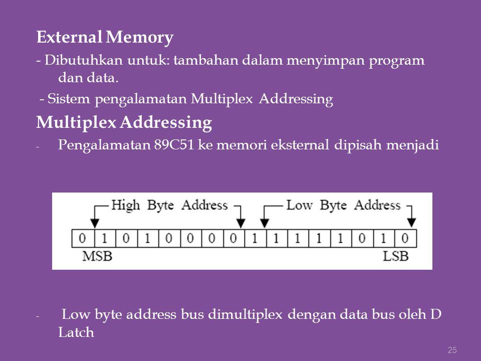 External Memory - Dibutuhkan untuk: tambahan dalam menyimpan program dan data. - Sistem pengalamatan Multiplex Addressing Multiplex Addressing - Penga