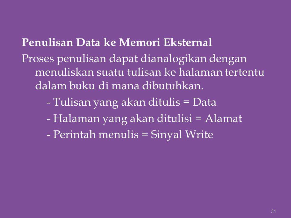 Penulisan Data ke Memori Eksternal Proses penulisan dapat dianalogikan dengan menuliskan suatu tulisan ke halaman tertentu dalam buku di mana dibutuhk