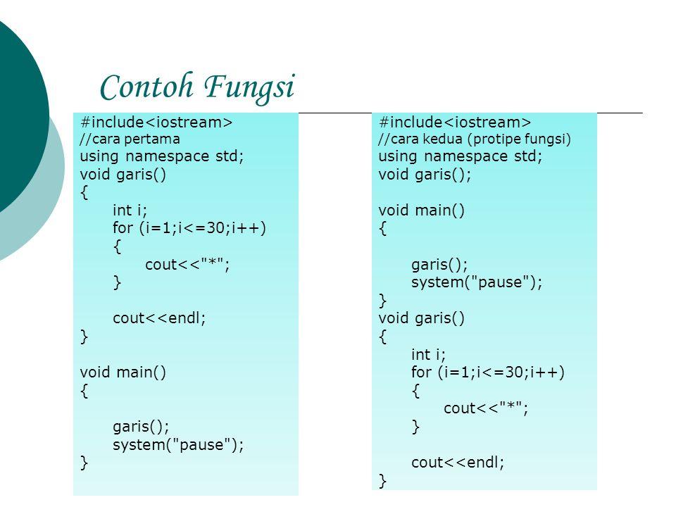 Prototipe Fungsi  Deklarasi Fungsi Fungsi perlu dinyatakan sebelum digunakan tipe_nilai_balik nama_fungsi (parameter);  Definisi Fungsi sejumlah kode untuk melaksanakan tugas tertentu.