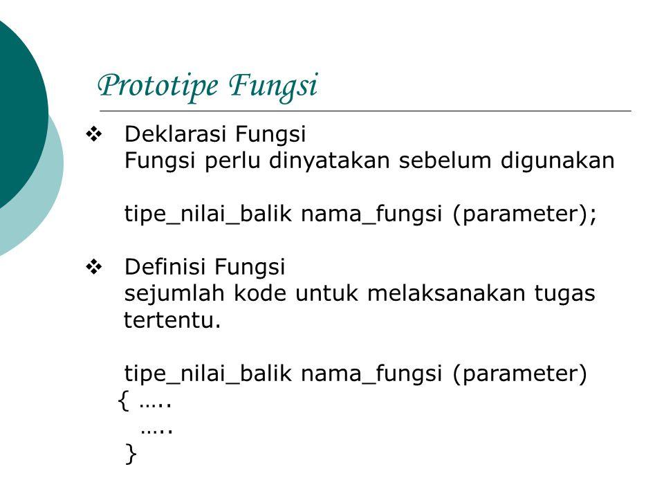 Prototipe Fungsi  Deklarasi Fungsi Fungsi perlu dinyatakan sebelum digunakan tipe_nilai_balik nama_fungsi (parameter);  Definisi Fungsi sejumlah kod