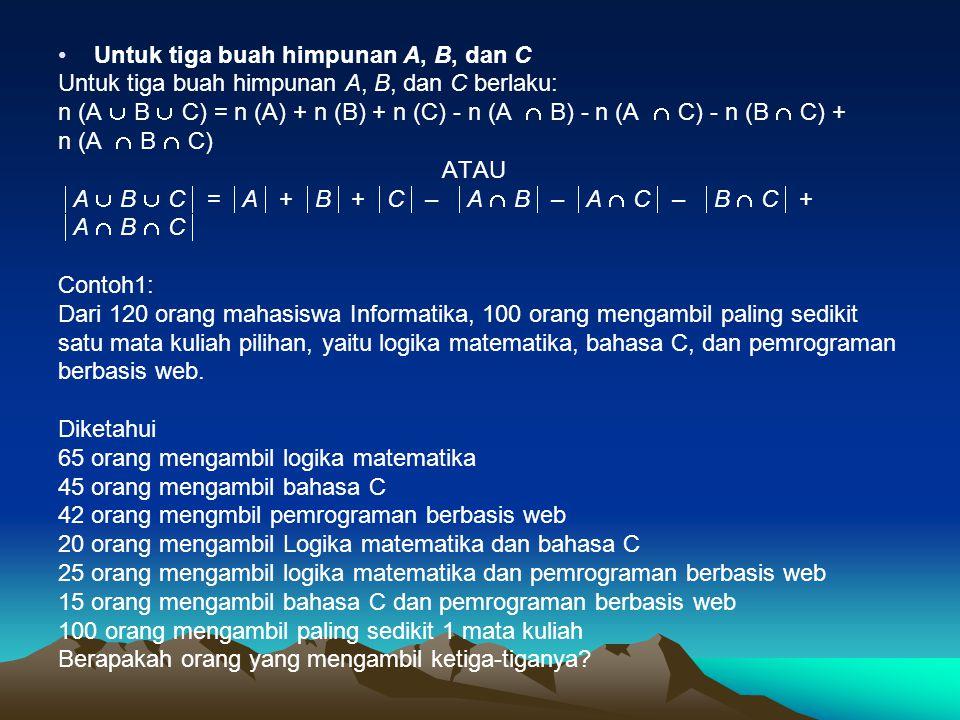 Untuk tiga buah himpunan A, B, dan C Untuk tiga buah himpunan A, B, dan C berlaku: n (A  B  C) = n (A) + n (B) + n (C) - n (A  B) - n (A  C) - n (