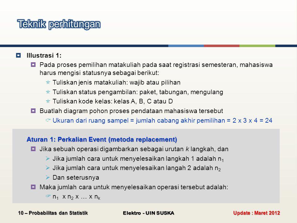  Illustrasi 1:  Pada proses pemilihan matakuliah pada saat registrasi semesteran, mahasiswa harus mengisi statusnya sebagai berikut:  Tuliskan jenis matakuliah: wajib atau pilihan  Tuliskan status pengambilan: paket, tabungan, mengulang  Tuliskan kode kelas: kelas A, B, C atau D  Buatlah diagram pohon proses pendataan mahasiswa tersebut  Ukuran dari ruang sampel = jumlah cabang akhir pemilihan = 2 x 3 x 4 = 24 Aturan 1: Perkalian Event (metoda replacement)  Jika sebuah operasi digambarkan sebagai urutan k langkah, dan  Jika jumlah cara untuk menyelesaikan langkah 1 adalah n 1  Jika jumlah cara untuk menyelesaikan langah 2 adalah n 2  Dan seterusnya  Maka jumlah cara untuk menyelesaikan operasi tersebut adalah:  n 1 x n 2 x … x n k Update : Maret 2012 Elektro - UIN SUSKA 10 – Probabilitas dan Statistik