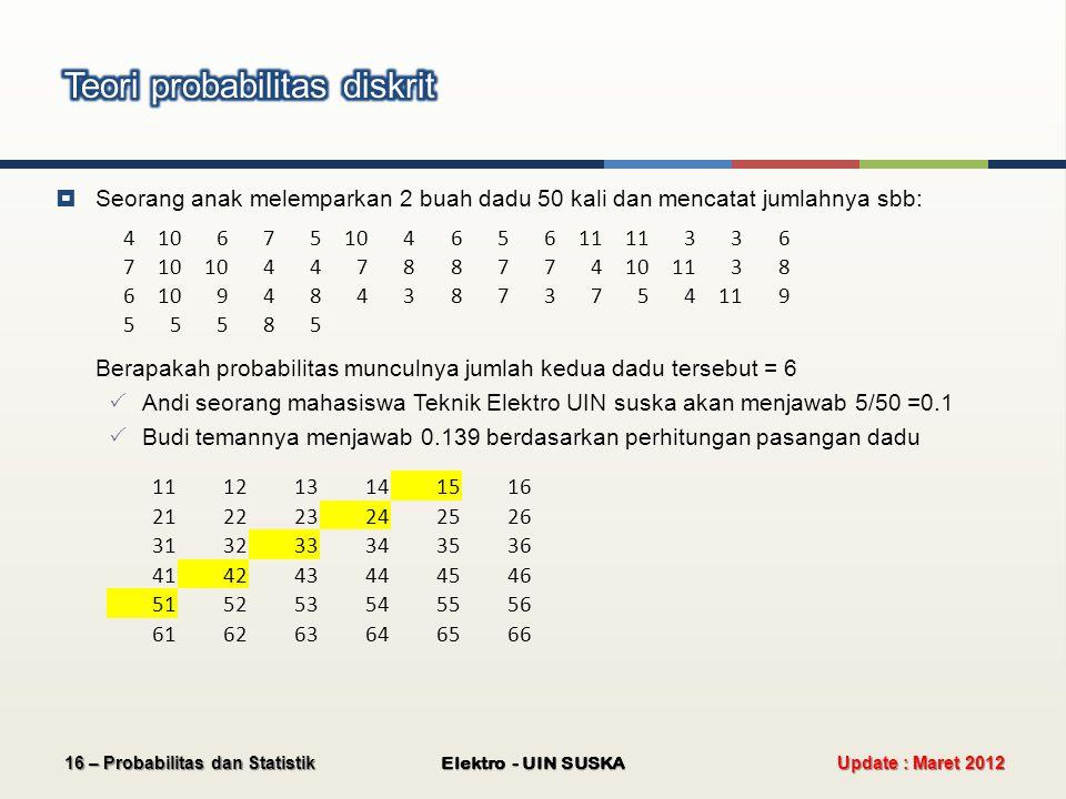  Seorang anak melemparkan 2 buah dadu 50 kali dan mencatat jumlahnya sbb: Berapakah probabilitas munculnya jumlah kedua dadu tersebut = 6  Andi seorang mahasiswa Teknik Elektro UIN suska akan menjawab 5/50 =0.1  Budi temannya menjawab 0.139 berdasarkan perhitungan pasangan dadu Update : Maret 2012 Elektro - UIN SUSKA 16 – Probabilitas dan Statistik 410675 465611 336 710 44788774 1138 61094843873754119 55585 1213141516 212223242526 313233343536 414243444546 515253545556 616263646566
