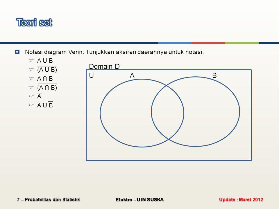  Notasi diagram Venn: Tunjukkan aksiran daerahnya untuk notasi:  A U B  (A U B)  A ∩ B  (A ∩ B)  A  A U B Update : Maret 2012 Elektro - UIN SUSKA 7 – Probabilitas dan Statistik U A B Domain D