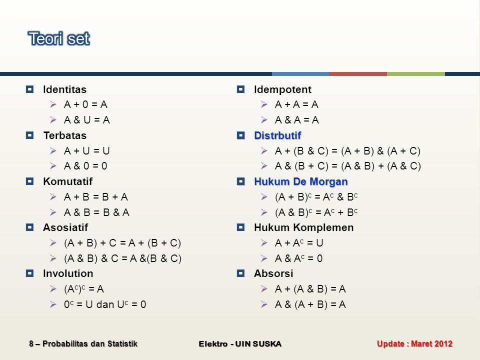  Identitas  A + 0 = A  A & U = A  Terbatas  A + U = U  A & 0 = 0  Komutatif  A + B = B + A  A & B = B & A  Asosiatif  (A + B) + C = A + (B + C)  (A & B) & C = A &(B & C)  Involution  (A c ) c = A  0 c = U dan U c = 0  Idempotent  A + A = A  A & A = A  Distrbutif  A + (B & C) = (A + B) & (A + C)  A & (B + C) = (A & B) + (A & C)  Hukum De Morgan  (A + B) c = A c & B c  (A & B) c = A c + B c  Hukum Komplemen  A + A c = U  A & A c = 0  Absorsi  A + (A & B) = A  A & (A + B) = A Update : Maret 2012 Elektro - UIN SUSKA 8 – Probabilitas dan Statistik
