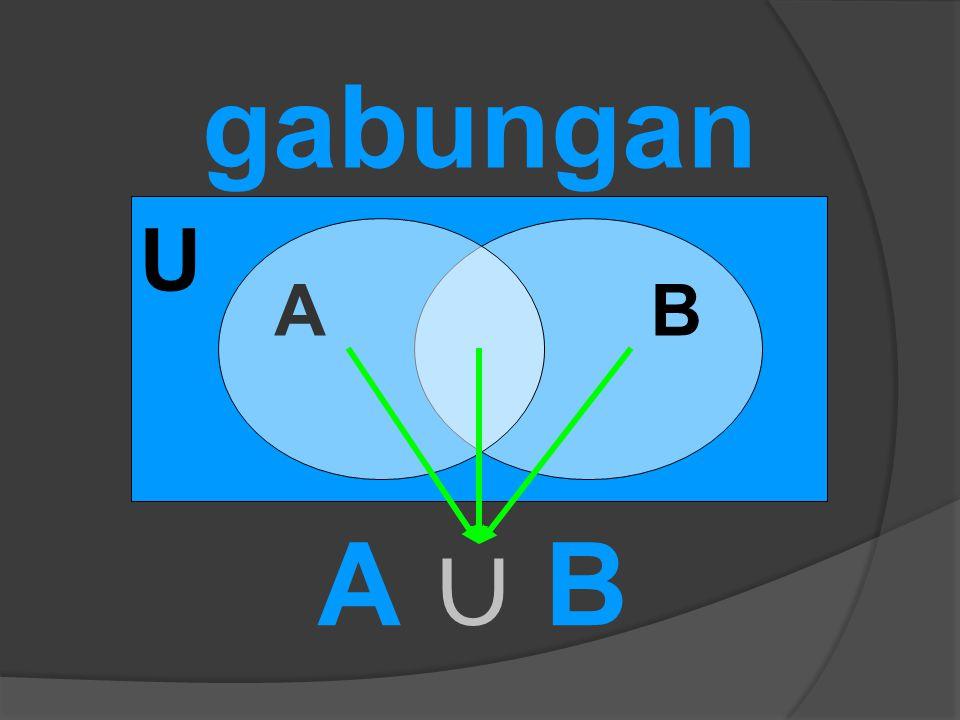 gabungan U BA A ∪ BA ∪ B