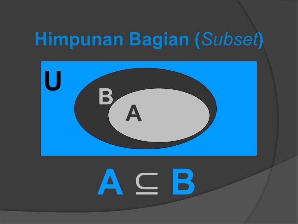Himpunan Bagian (Subset) U B A A ⊆ BA ⊆ B
