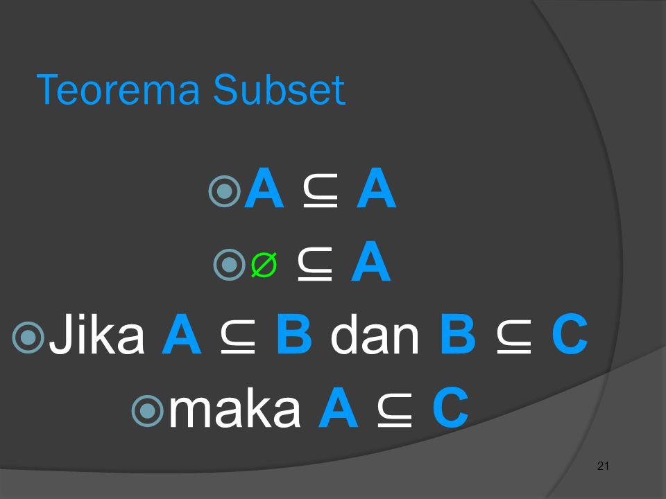21 Teorema Subset A ⊆ AA ⊆ A ⌀ ⊆ A⌀ ⊆ A  Jika A ⊆ B dan B ⊆ C  maka A ⊆ C