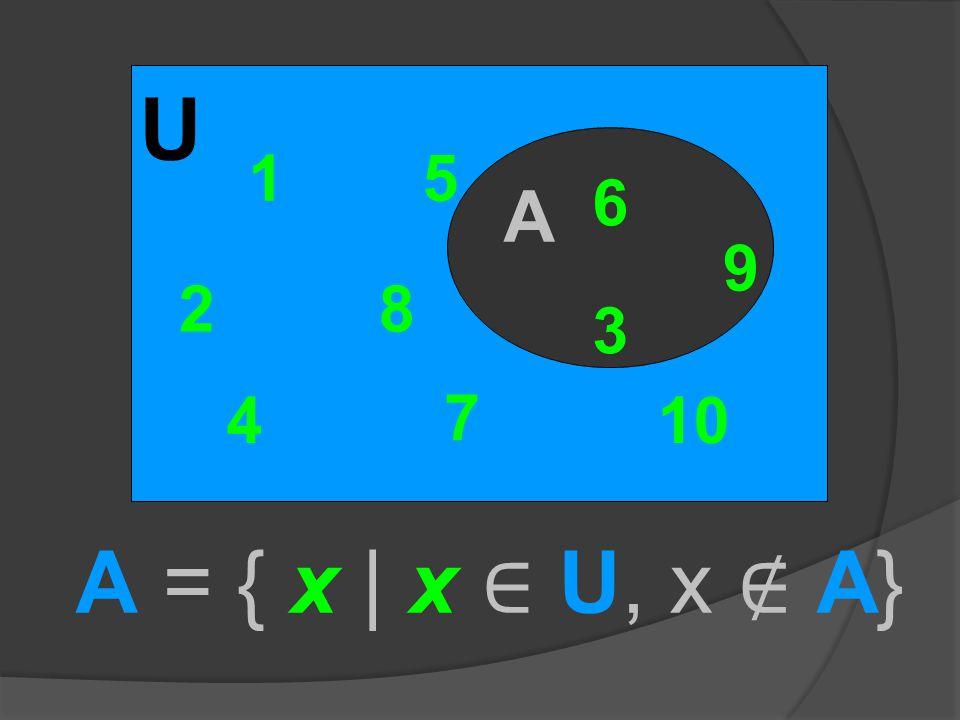 U A A = { x | x ∈ U, x ∉ A} 3 1 2 10 6 9 5 7 8 4