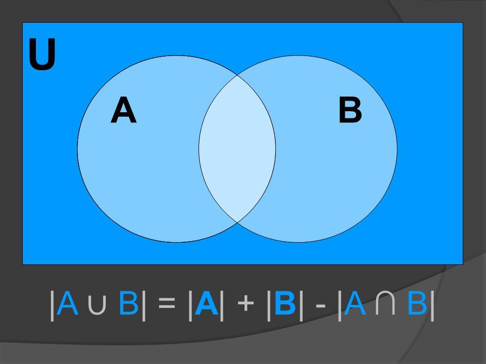 U A |A ∪ B| = |A| + |B| - |A ∩ B| B