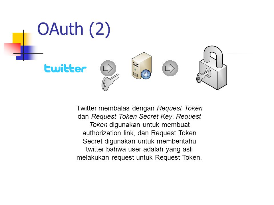 OAuth (2) Twitter membalas dengan Request Token dan Request Token Secret Key.