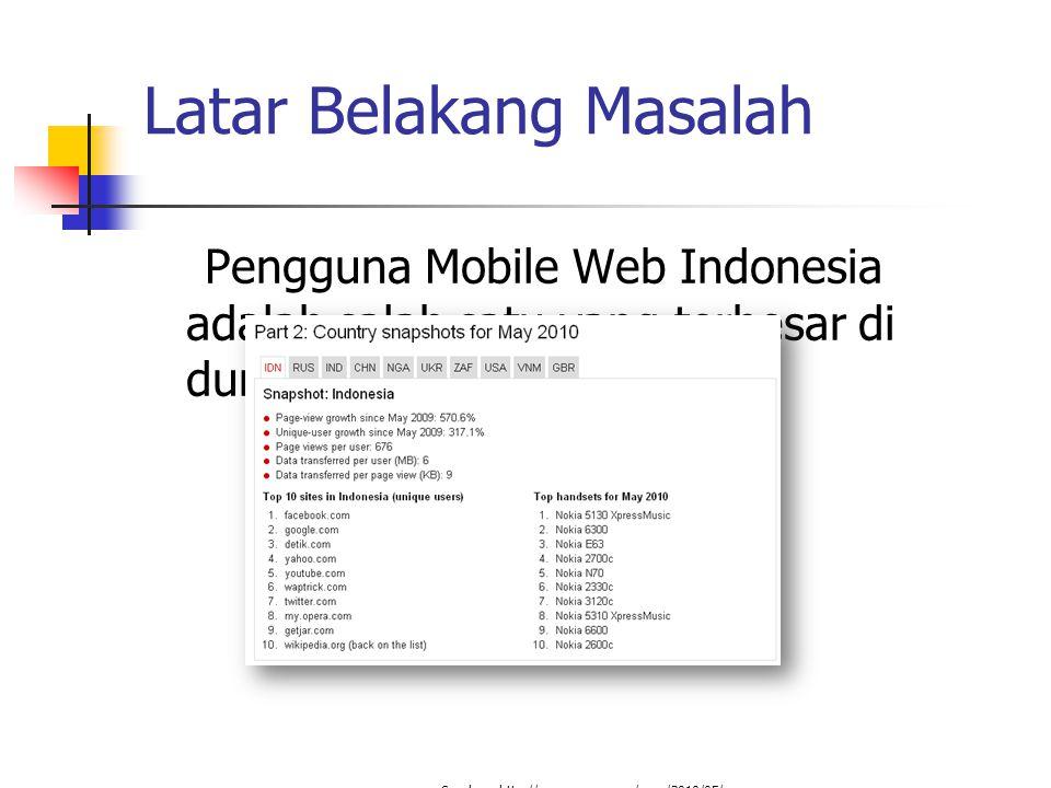 Latar Belakang Masalah Pengguna Mobile Web Indonesia adalah salah satu yang terbesar di dunia Sumber : http://www.opera.com/smw/2010/05/