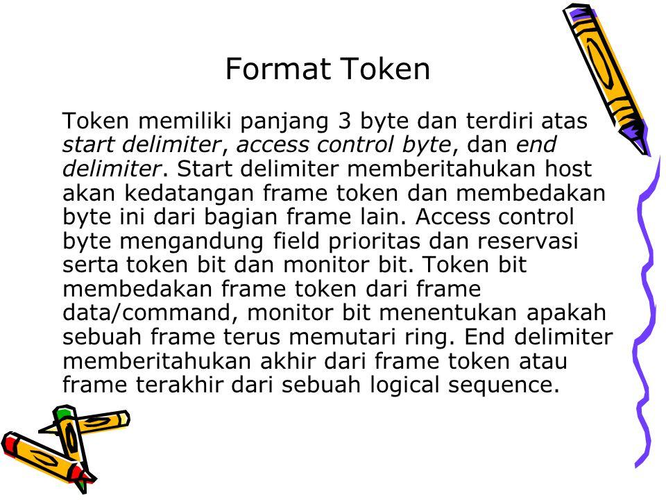 Format Token Token memiliki panjang 3 byte dan terdiri atas start delimiter, access control byte, dan end delimiter. Start delimiter memberitahukan ho