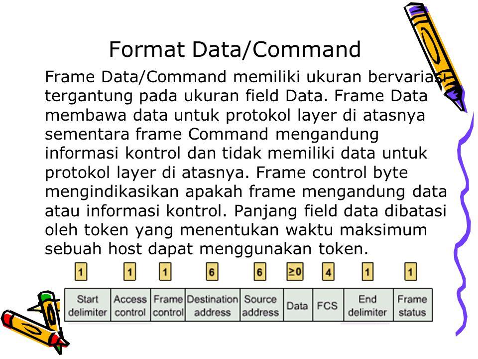 Format Data/Command Frame Data/Command memiliki ukuran bervariasi tergantung pada ukuran field Data. Frame Data membawa data untuk protokol layer di a
