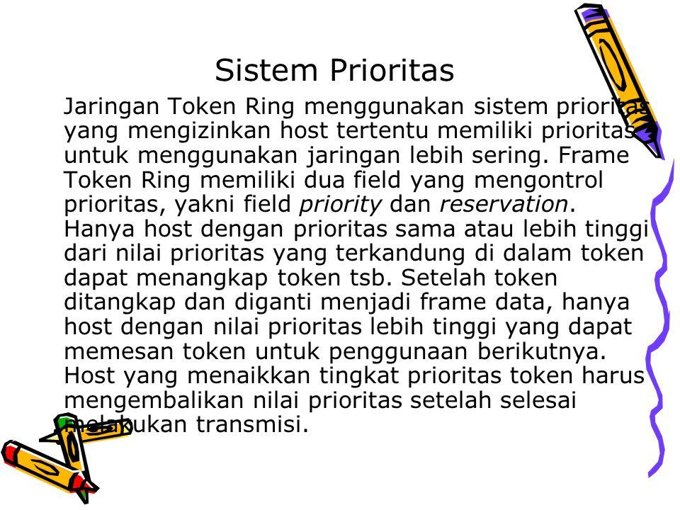 Sistem Prioritas Jaringan Token Ring menggunakan sistem prioritas yang mengizinkan host tertentu memiliki prioritas untuk menggunakan jaringan lebih s