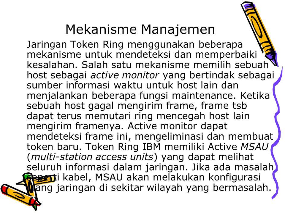Mekanisme Manajemen Jaringan Token Ring menggunakan beberapa mekanisme untuk mendeteksi dan memperbaiki kesalahan. Salah satu mekanisme memilih sebuah