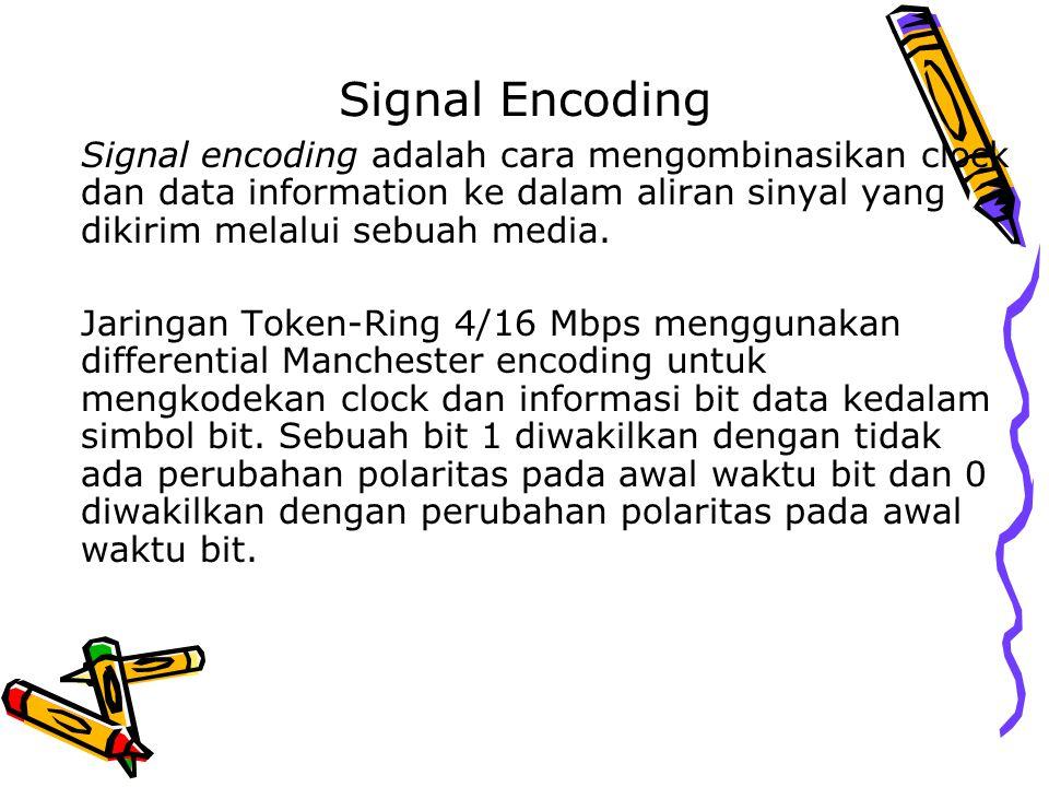 Signal Encoding Signal encoding adalah cara mengombinasikan clock dan data information ke dalam aliran sinyal yang dikirim melalui sebuah media. Jarin