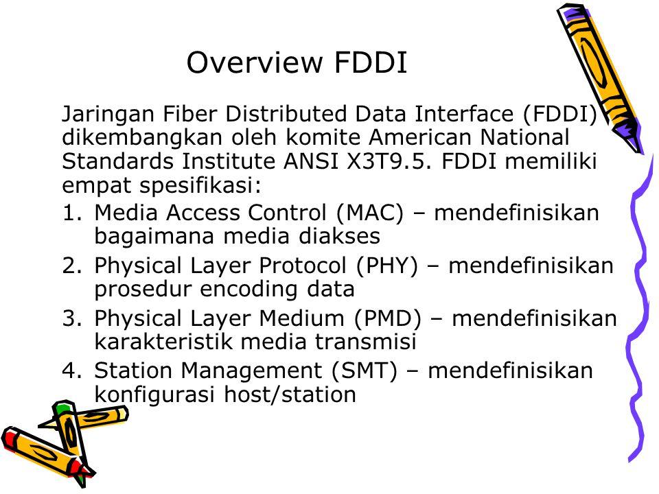 Overview FDDI 1.Media Access Control (MAC) – mendefinisikan bagaimana media diakses 2.Physical Layer Protocol (PHY) – mendefinisikan prosedur encoding