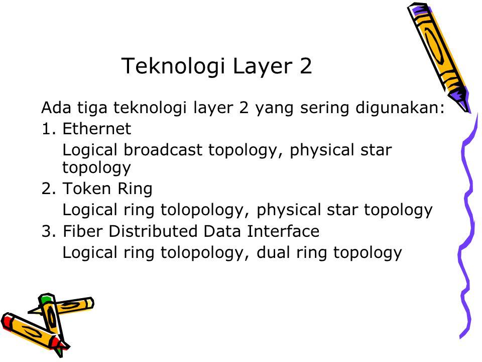 Teknologi Layer 2 Ada tiga teknologi layer 2 yang sering digunakan: 1.Ethernet Logical broadcast topology, physical star topology 2. Token Ring Logica