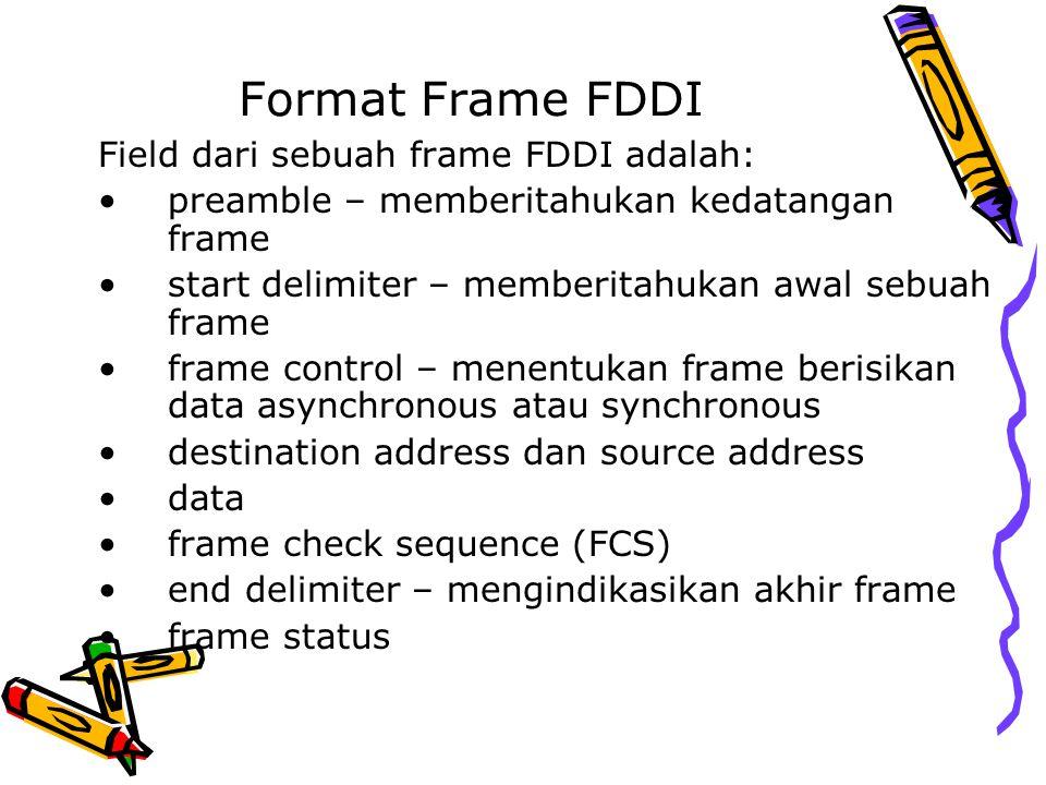 Format Frame FDDI Field dari sebuah frame FDDI adalah: preamble – memberitahukan kedatangan frame start delimiter – memberitahukan awal sebuah frame f