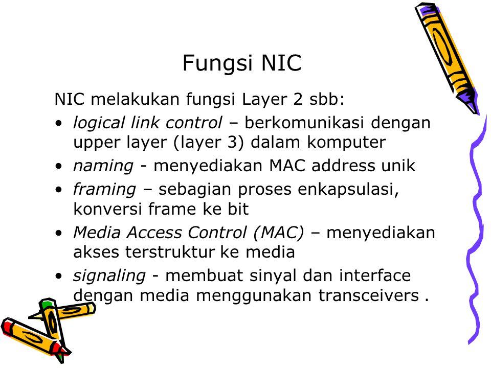 Fungsi NIC NIC melakukan fungsi Layer 2 sbb: logical link control – berkomunikasi dengan upper layer (layer 3) dalam komputer naming - menyediakan MAC