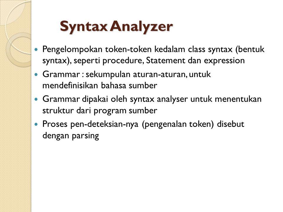 Syntax Analyzer Pengelompokan token-token kedalam class syntax (bentuk syntax), seperti procedure, Statement dan expression Grammar : sekumpulan aturan-aturan, untuk mendefinisikan bahasa sumber Grammar dipakai oleh syntax analyser untuk menentukan struktur dari program sumber Proses pen-deteksian-nya (pengenalan token) disebut dengan parsing