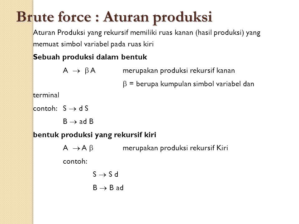 Brute force : Aturan produksi Aturan Produksi yang rekursif memiliki ruas kanan (hasil produksi) yang memuat simbol variabel pada ruas kiri Sebuah produksi dalam bentuk A   A merupakan produksi rekursif kanan  = berupa kumpulan simbol variabel dan terminal contoh: S  d S B  ad B bentuk produksi yang rekursif kiri A  A  merupakan produksi rekursif Kiri contoh: S  S d B  B ad