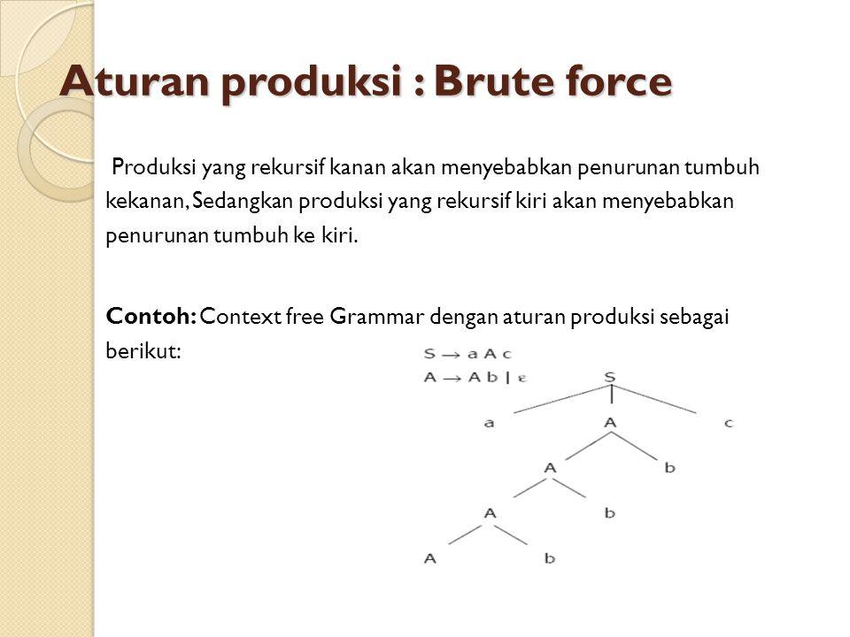 Aturan produksi : Brute force Aturan produksi : Brute force Produksi yang rekursif kanan akan menyebabkan penurunan tumbuh kekanan, Sedangkan produksi yang rekursif kiri akan menyebabkan penurunan tumbuh ke kiri.