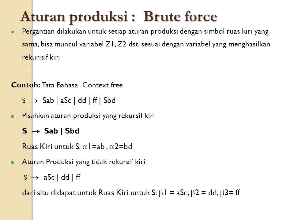 Aturan produksi : Brute force Aturan produksi : Brute force Pergantian dilakukan untuk setiap aturan produksi dengan simbol ruas kiri yang sama, bisa muncul variabel Z1, Z2 dst, sesuai dengan variabel yang menghasilkan rekurisif kiri Contoh: Tata Bahasa Context free S  Sab | aSc | dd | ff | Sbd Pisahkan aturan produksi yang rekursif kiri S  Sab | Sbd Ruas Kiri untuk S:  1=ab,  2=bd Aturan Produksi yang tidak rekursif kiri S  aSc | dd | ff dari situ didapat untuk Ruas Kiri untuk S:  1 = aSc,  2 = dd,  3= ff