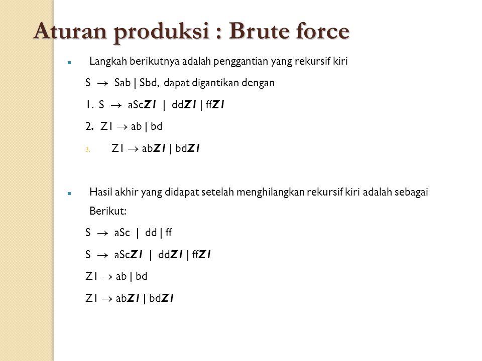 Aturan produksi : Brute force Langkah berikutnya adalah penggantian yang rekursif kiri S  Sab | Sbd, dapat digantikan dengan 1.