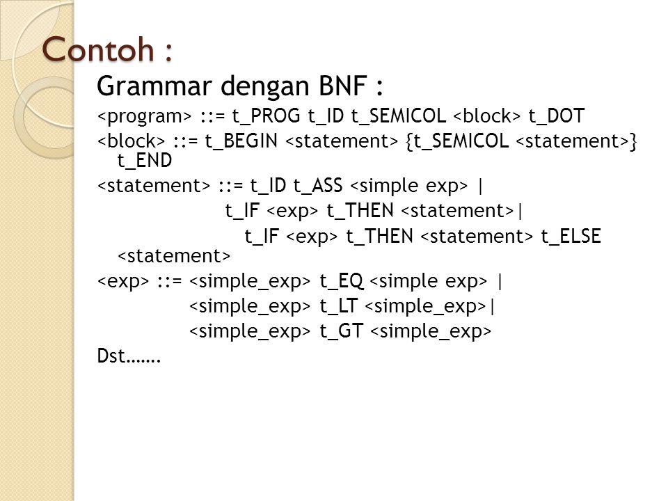 Contoh : Grammar dengan BNF : ::= t_PROG t_ID t_SEMICOL t_DOT ::= t_BEGIN {t_SEMICOL } t_END ::= t_ID t_ASS | t_IF t_THEN | t_IF t_THEN t_ELSE ::= t_EQ | t_LT | t_GT Dst…….
