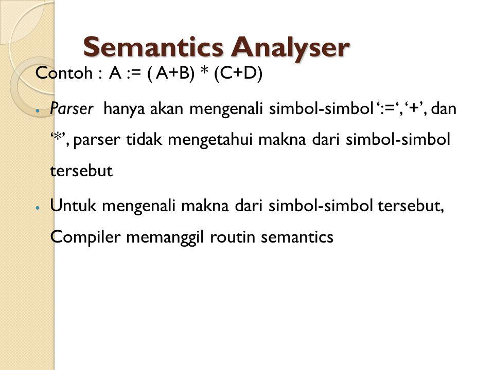 Semantics Analyser Contoh : A := ( A+B) * (C+D) Parser hanya akan mengenali simbol-simbol ':=', '+', dan '*', parser tidak mengetahui makna dari simbol-simbol tersebut Untuk mengenali makna dari simbol-simbol tersebut, Compiler memanggil routin semantics