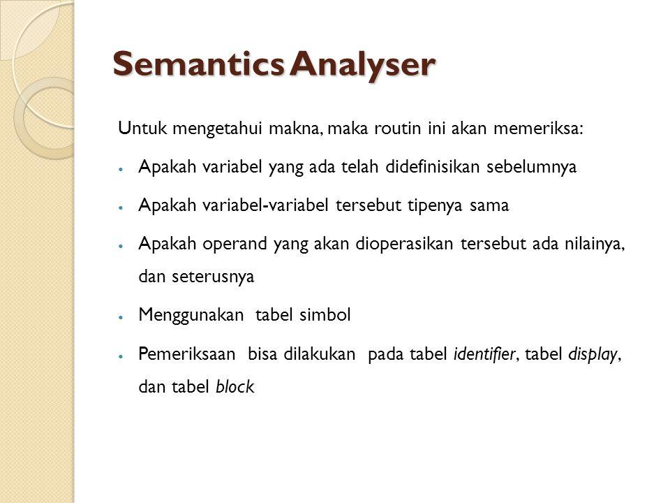 Semantics Analyser Untuk mengetahui makna, maka routin ini akan memeriksa: Apakah variabel yang ada telah didefinisikan sebelumnya Apakah variabel-variabel tersebut tipenya sama Apakah operand yang akan dioperasikan tersebut ada nilainya, dan seterusnya Menggunakan tabel simbol Pemeriksaan bisa dilakukan pada tabel identifier, tabel display, dan tabel block