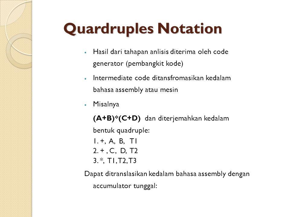 Quardruples Notation Hasil dari tahapan anlisis diterima oleh code generator (pembangkit kode) Intermediate code ditansfromasikan kedalam bahasa assembly atau mesin Misalnya (A+B)*(C+D) dan diterjemahkan kedalam bentuk quadruple: 1.