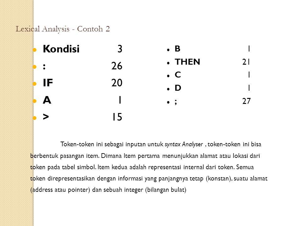 Lexical Analysis - Contoh 2 Kondisi 3 :26 IF20 A 1 > 15 B 1 THEN21 C 1 D 1 ;27 Token-token ini sebagai inputan untuk syntax Analyser, token-token ini bisa berbentuk pasangan item.
